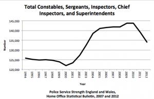 britain cops