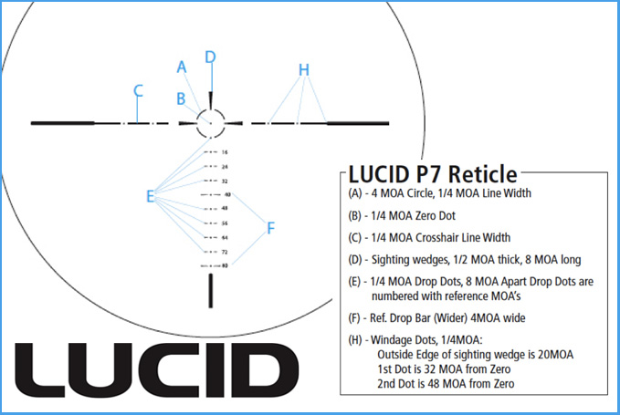 Shot Show 2016 – Lucid Optics Scopes